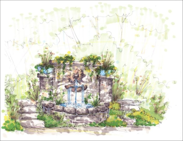 Brian briton landscapes services for What is landscape drawing